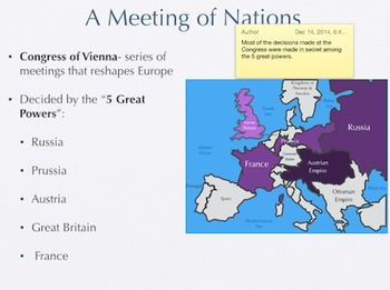 The Congress of Vienna PowerPoint Keynote Presentations