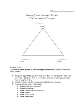 The Connectivity Triangle