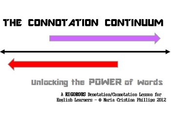 The Connotation Continuum: A Common Core SIOP Lesson for English Learners