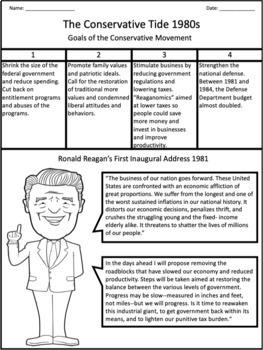 The Conservative Tide 1980s - Graphic Organizer