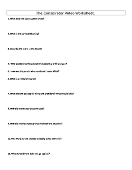 The Conspirator Movie Questions