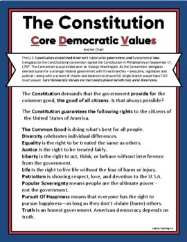 Constitution Study And Review: Bingo, Anchor Chart, Graphic Organizer