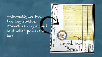 The Constitution and Branches of Government US History Unit