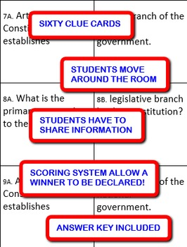 The Constitution: Interdependent Divided Question Activity