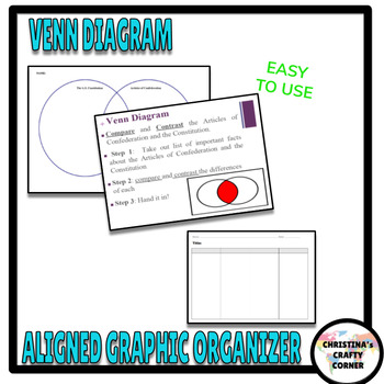 The Constitution Lesson Plan Powerpoint Graphic Organizer Venn