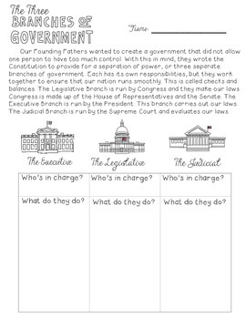 The Constitution (Print & Go or Flap Book)