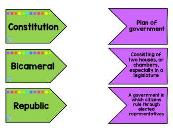 The Constitution Vocabulary Matching Activity