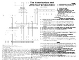 The Constitution and American Government Crossword
