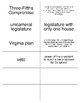 The Constitution and Its Origins Flash Cards for American Government