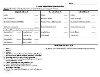 The Constitution and Ratification Notes Page