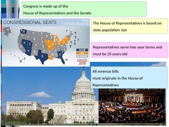 The Constitution and Ratification PowerPoint