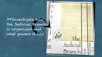 The US Constitution and the Bill of Rights US History Unit Distance Learning