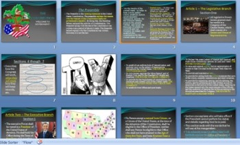 The Constitution of the U.S. Powerpoint with Video links, Pics, and Animation