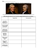 The Constitutional Convention – New Jersey / Virginia Plan Comparison Grid