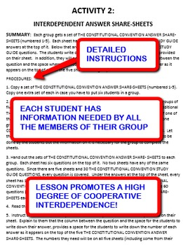 The Constitutional Convention:  Interdependent Share-Sheets Activity