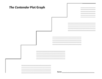 The Contender Plot Graph - Robert Lipsyte