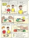 Circuits Comic