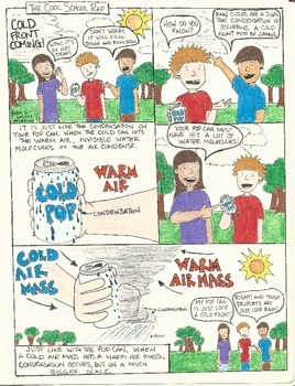 Cold Front Comic
