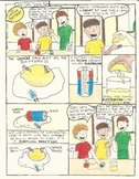 Circuits: Lemon Battery Comic