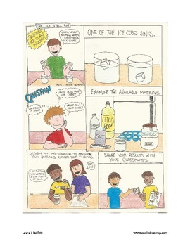 Inquiry Activity: Sinking Ice Cube Comic