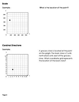 The Coordinate Grid Bundle Freebie (19 pages)