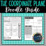 The Coordinate Plane Doodle Guide; Algebra 1