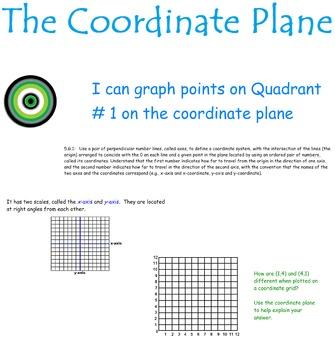 The Coordinate Plane Interactive Smart Board Lesson # 1