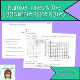 Number Lines & The Coordinate Plane (NOTES)