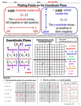 The Coordinate Plane (Practice, Vocabulary, Quizzes & Posters)