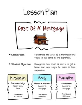 The Cost Of A Mortgage Lesson