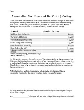 The Cost of College Activity