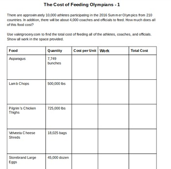 The Cost of Feeding Olympians - Multiplying and Dividing Decimals