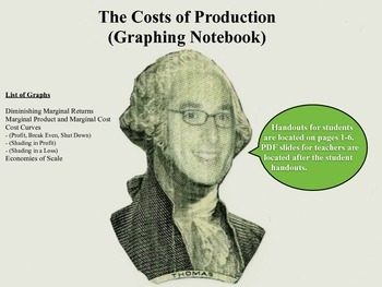 The Costs of Production (Graphing Notebook)