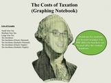 The Costs of Taxation (Graphing Notebook)