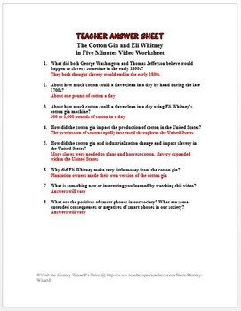 The Cotton Gin and Eli Whitney in Five Minutes Video Worksheet