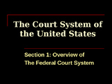The United States Court System - Complete Overview
