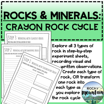 The Crayon Rock Cycle - Interactive Experiment Guide