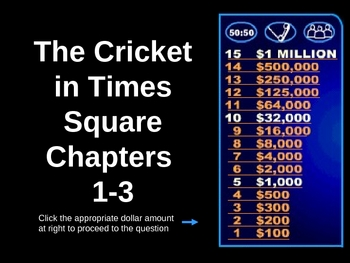 The Cricket in Times Square Chapters 1-3 Interactive Review Game