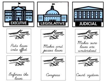 Critical Period 1783-1789, U.S. History for 4th and 5th Grades
