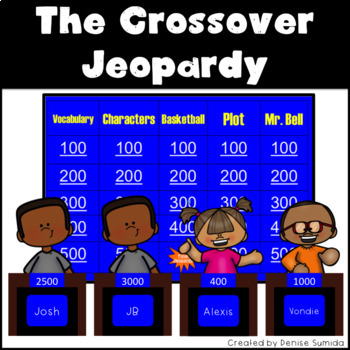 The Crossover by Kwame Alexander Jeopardy