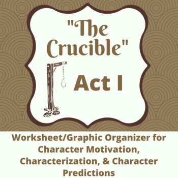 The Crucible Act 1: Character Motivation