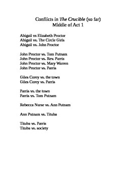 The Crucible Act 1 Conflicts