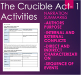 The Crucible Act 1 Questions Graphic Organizer - by Arthur Miller