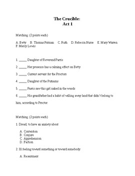 The Crucible Act 1 Test