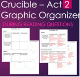 The Crucible Act 2 - Graphic Organizer Questions