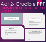 The Crucible Act 2 - PowerPoint Summary for Reading Compre