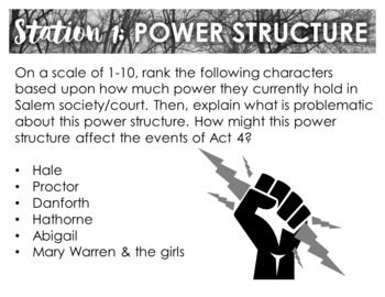 The Crucible Act 3 Activities