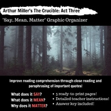 The Crucible Act 3 Say, Mean, Matter Close Reading Graphic Organizer