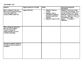 The Crucible - Act I Common Core Constructed Response Graphic Organizer