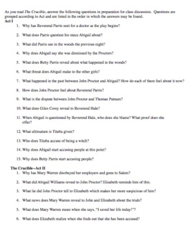 The Crucible Act I-IV Questions